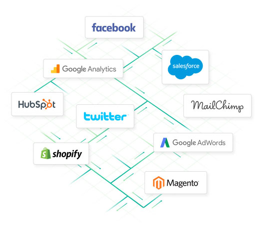 Behavioral Analytics for marketers - Behavioral Analytics: A Data Driven Marketer's Most Powerful Tool