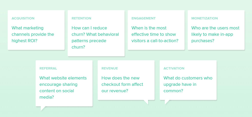 Behavioral Analytics: A Data Driven Marketer's Most Powerful Tool